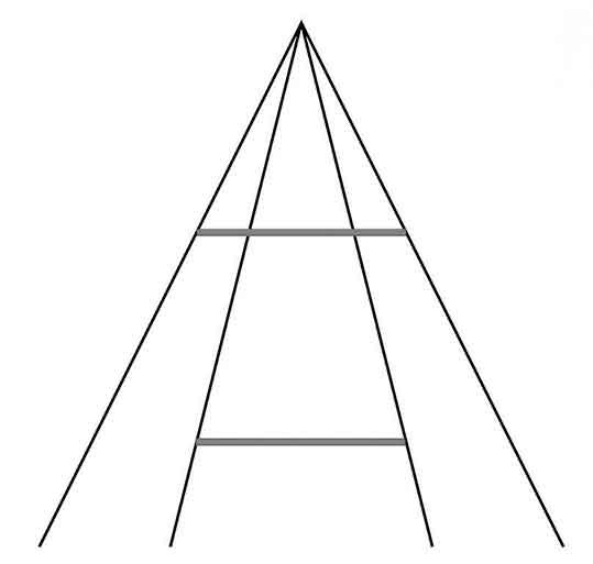 Mond-Illusion - Mont-Täuschung, Ponzo