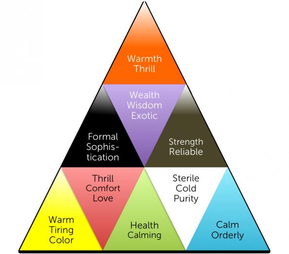psychologie_farbe